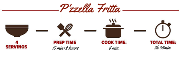 P'zzella Fritta Pizza Fritta Tempi di Cottura